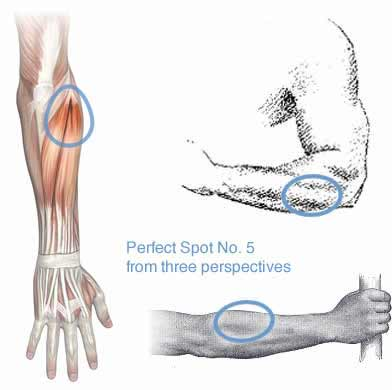 Massage Therapy For Tennis Elbow Wrist Pain